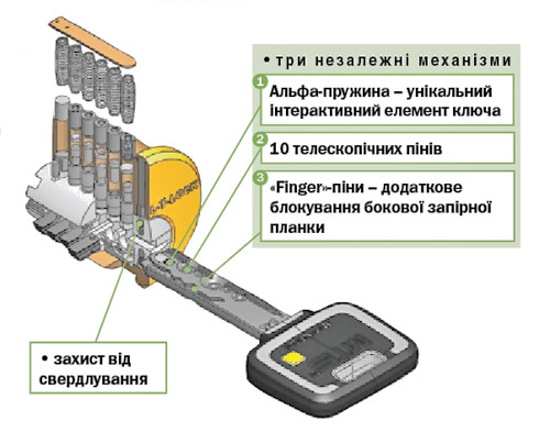 MT5+ СХЕМА